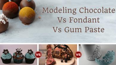 Modeling Chocolate Vs Fondant Vs Gum Paste