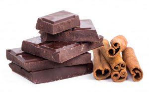 Chocolate Expire_
